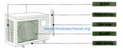 definition de climatiseur mural