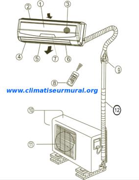 meilleur marque climatiseur mural meilleur marque climatiseur mural. Black Bedroom Furniture Sets. Home Design Ideas